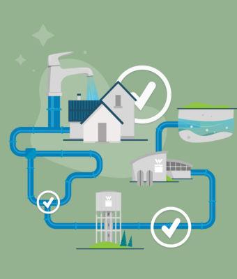 Mieux gérer les risques sur la qualité de l'eau que nous fournissons